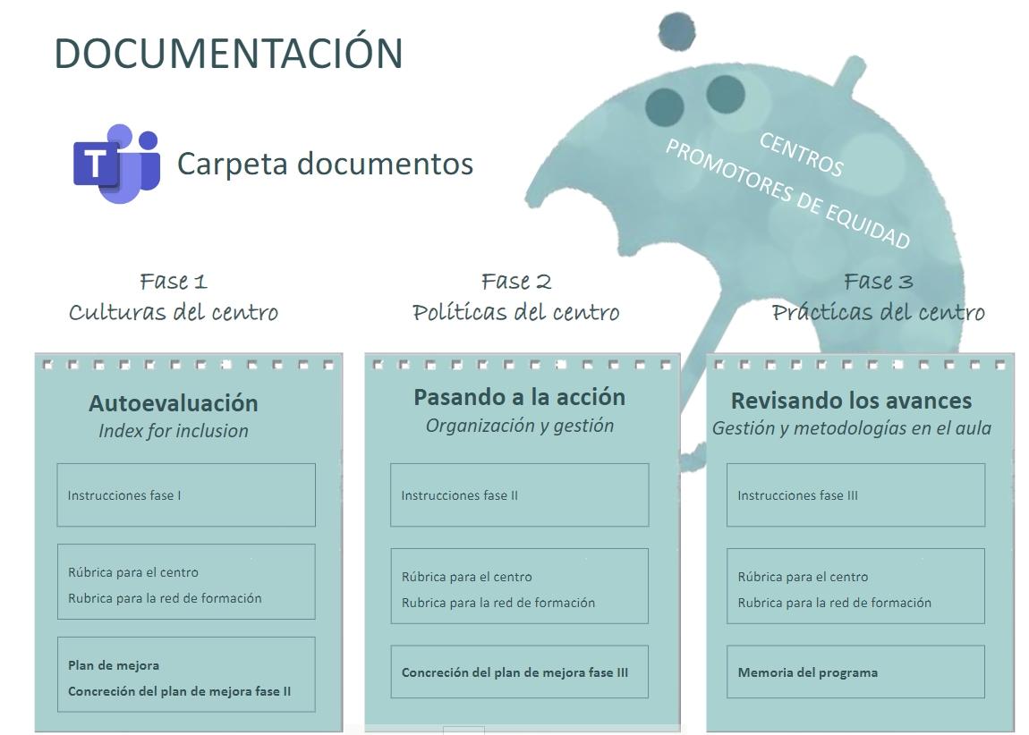 resumen contrato programa