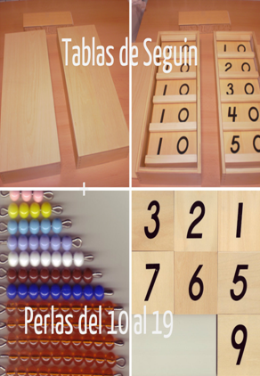 Tabla de Seguin + Perlas del 10 al 19 para Tablas de Seguin. Introducción a la metodología Montessori 6 – 8 años. Área de  matemáticas