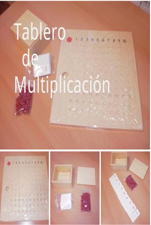 Tablero de la Multiplicación. Introducción a la pedagogía de Montessori Etapa 6 – 8 años. Área de matemáticas